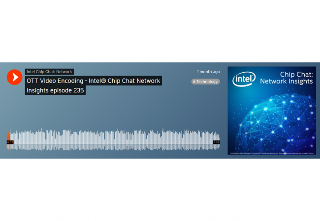 Intel Chip Chat on Soundcloud Header Graphic
