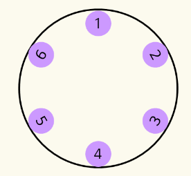 CSS Round Display specifications   01 org